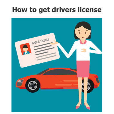 how to get drivers license banner